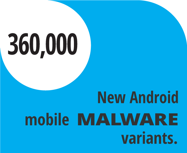 New Android mobile malware variants